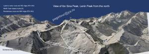 Ibn Sina Lenin Peak routes
